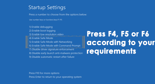 How to: Start Windows 10 in Safe Mode - Appuals.com