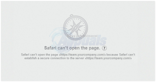 Fix: Safari can't establish a secure connection to the server