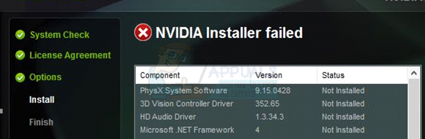 FIX: NVIDIA Driver's Fails with NVIDIA Installer Failed Error