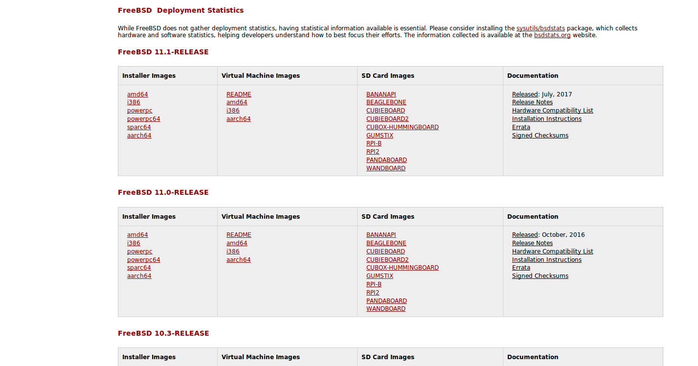Best Alternatives for a Genuine Unix Download - Appuals com