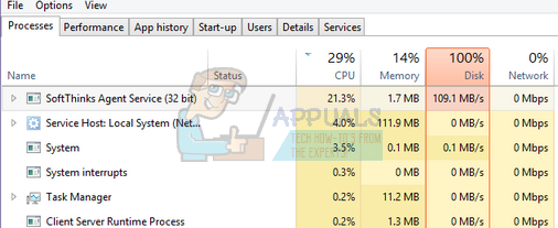 Fix: High Disk and CPU Usage by Softthinks Agent Service