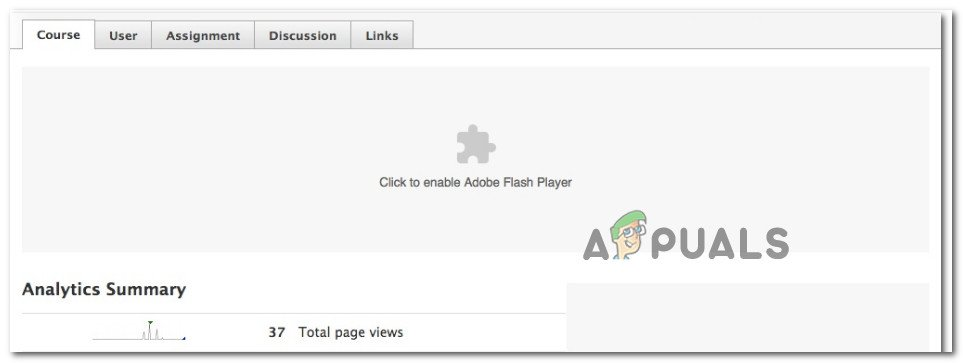 Fix: Can't Enable Flash on Chrome - Appuals com