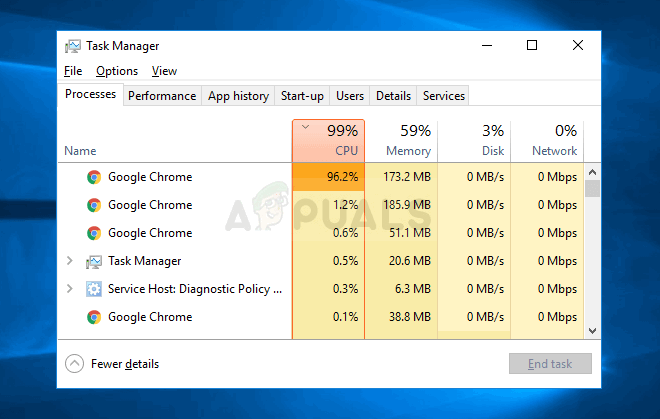 How To Fix Google Chrome High Cpu Usage On Windows Appuals Com